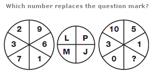 AIL_computingaptitude_advanced_question3.png