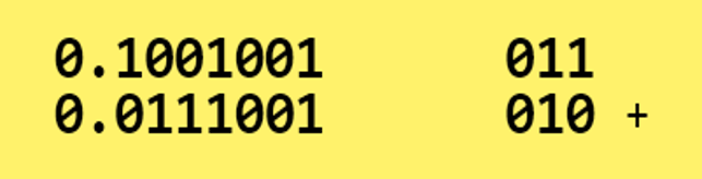 binarypointaddition.png