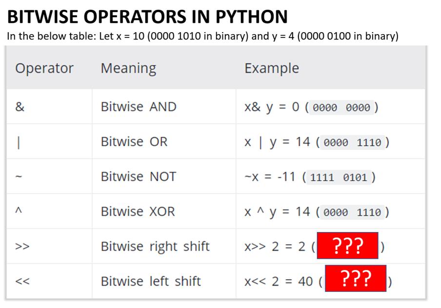 bitwiseoperators_leftshift.png