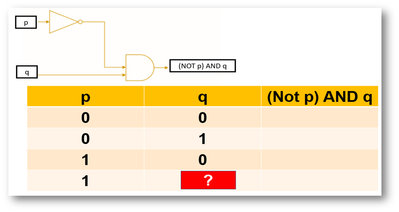 circuit_fill_in_the_blank_last_truth_table_value.png