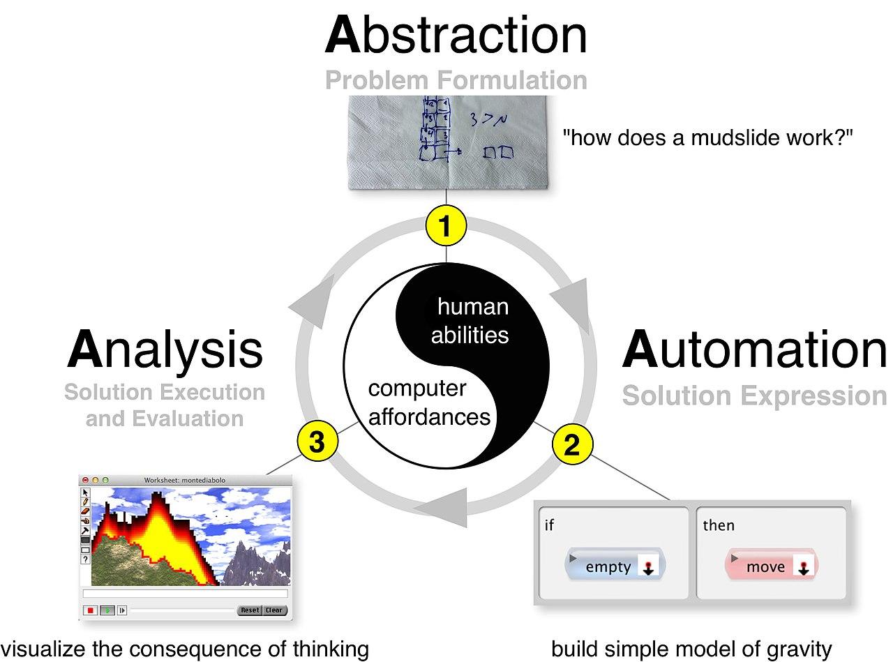 computationalthinking_image1.jpg