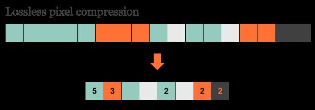 datarep_compression_q3.jpg