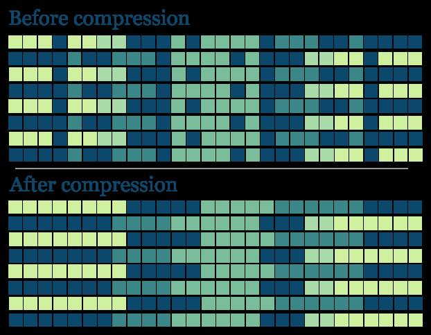 datarep_compression_q4.jpg