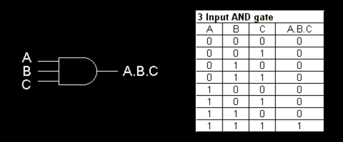 logiccircuits2_question4.png