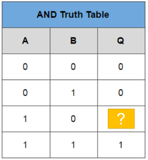 logicgates_question8.png