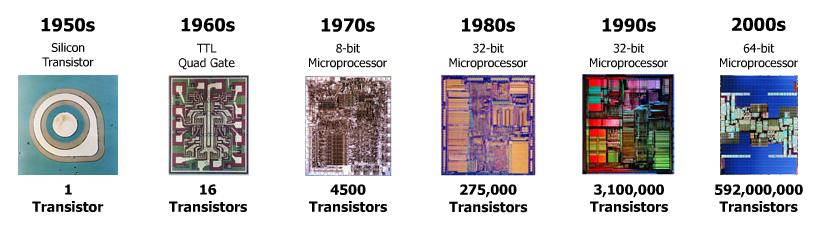 transistor_development.png