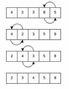 typeofsort_paper2_cert_gcse_part2.jpg