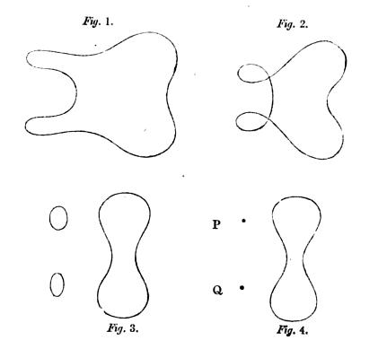 Babbage_curve_singular_points.png
