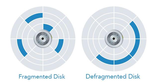 Disk-fragmentation_cert_GCSEpaper2.jpg