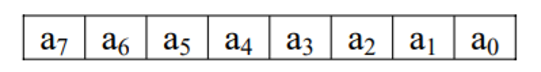 Floatingpointrepresentation_quiz1_image2.png