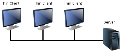 Thin_clients_wikipedia.png