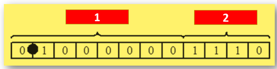 advanced_datarep_pastpaper1_formatofnumber.png