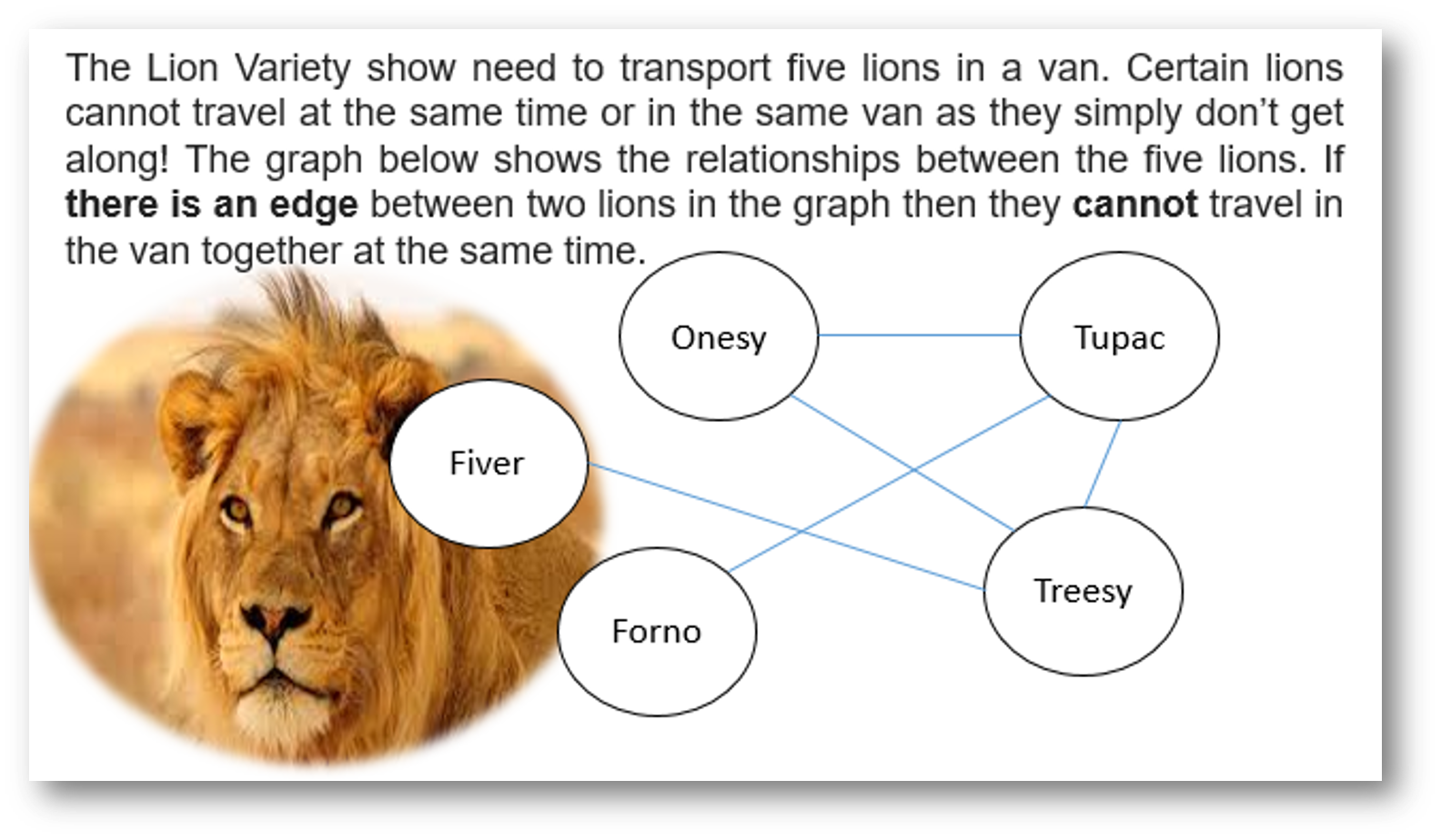 alevelcomp_paper1_cert_lionvariety_image1.png