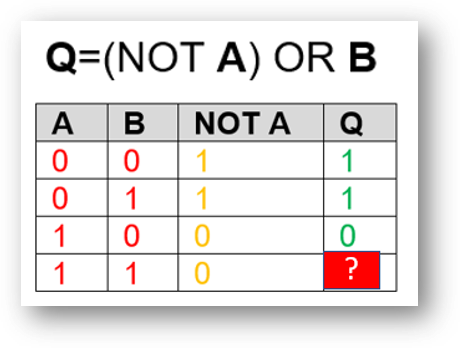 booleanlogic_practicetest_5.png