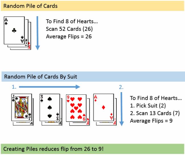 card_sorting_index.png
