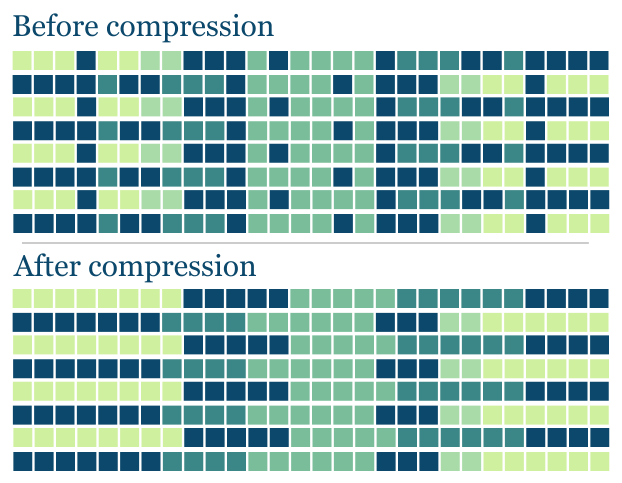 datarep_compression_q4.jpg