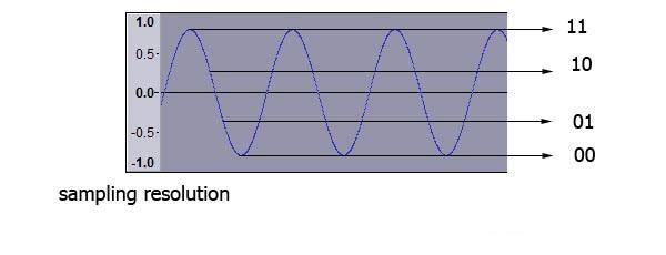 datarep_sound_q5.png