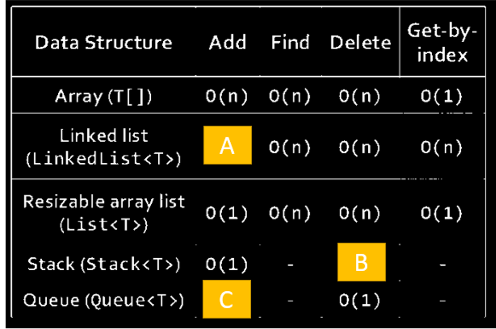 datastructures_efficiency.png