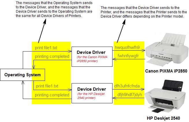devicedrivers_q7.png