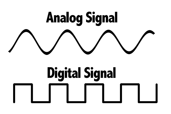 earlyyears_Analog-and-Digital-Signals.jpg