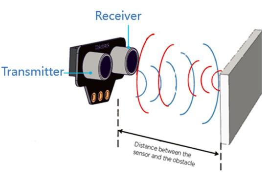 earlyyears_robots_sensors_howitworks.jpg