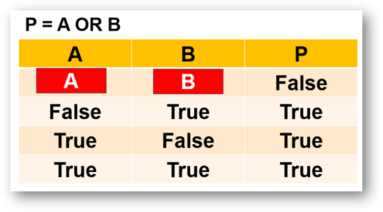 fill_in_the_blanks_PPS_intermediate_booleanLogic_2.png