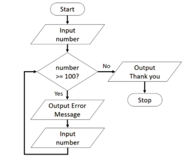 finaltestcomputational_q1.png