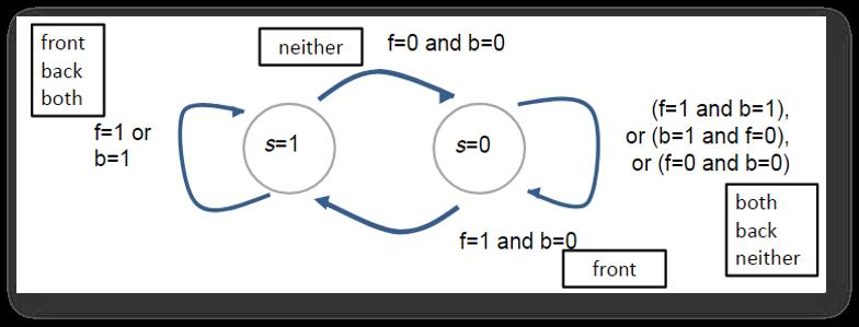 finite_state_machines_2.png