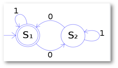 finitestatemachine2_2.png
