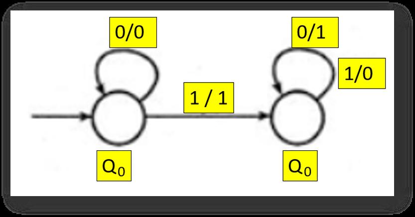 finitestatemachine2_3.png