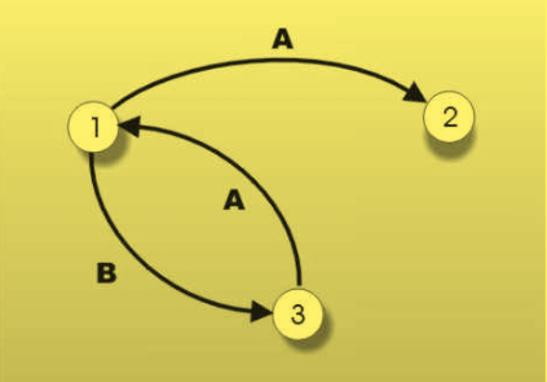 finitestatemachine2_4.png