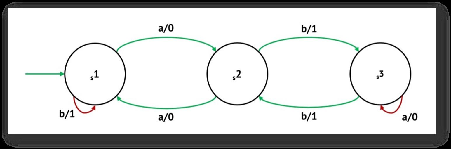 finitestatemachine2_6.png