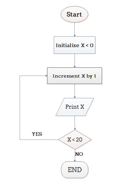 flowchart-algorithm-1.png