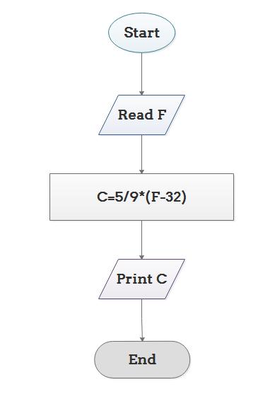 flowchart-algorithm-2.png