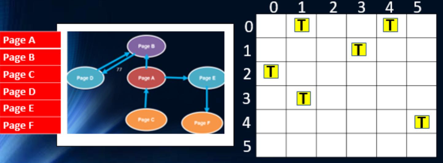 graphsadjacentmatrix2.png