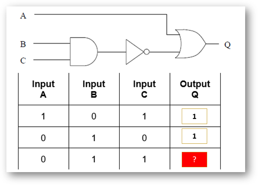 guess_the_output_logic_circuit_truth_table.png