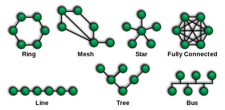 network_topologies_types.png