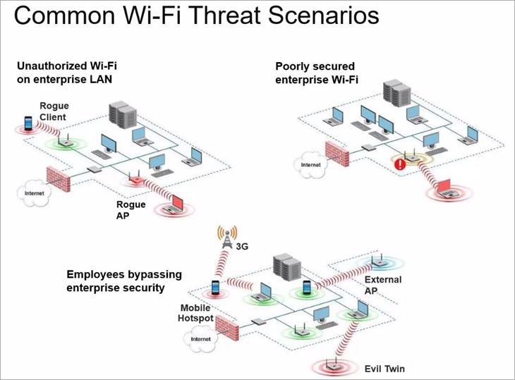 networkthreats_question1.jpg