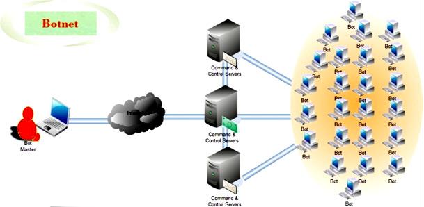 networkthreats_question7.jpg