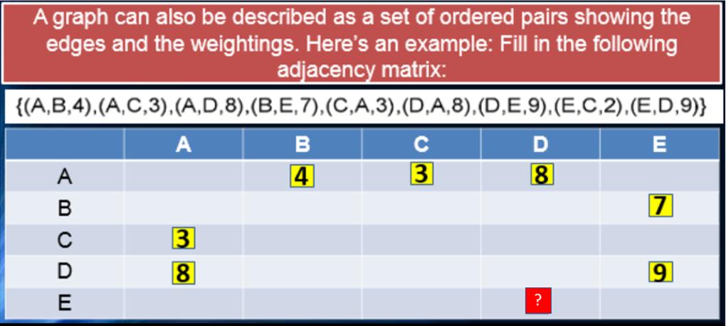 orderedpairs_graph_matrix_q1.png