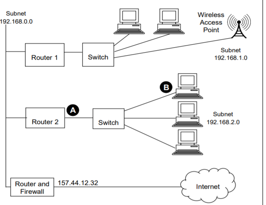 picture_of_network_subnet.png