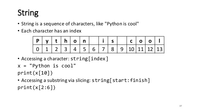 stringmanipulation_python_question_1.jpg