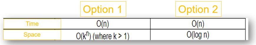 tableof_option1_option2_bigo.png