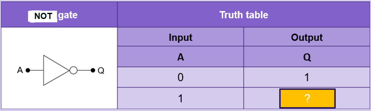 truthtables_question31.png