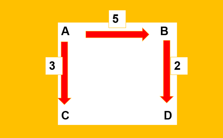 wdgraph_graphquestion.png