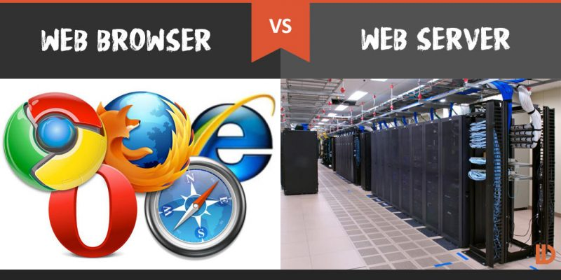 webbrowservswebserver.jpg